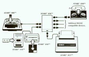 Example 850 Setup
