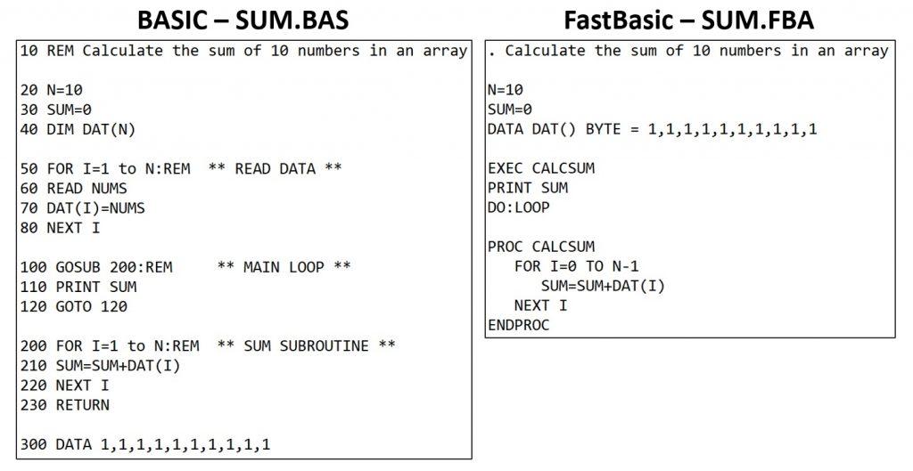 BASIC vs FastBasic